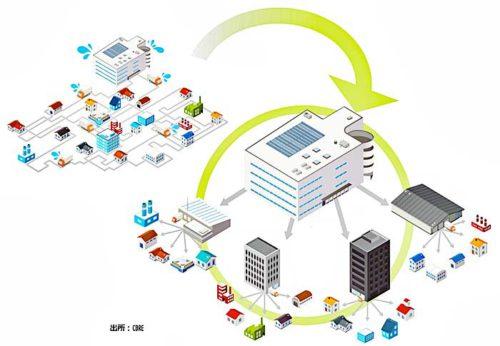 都市型倉庫の活用