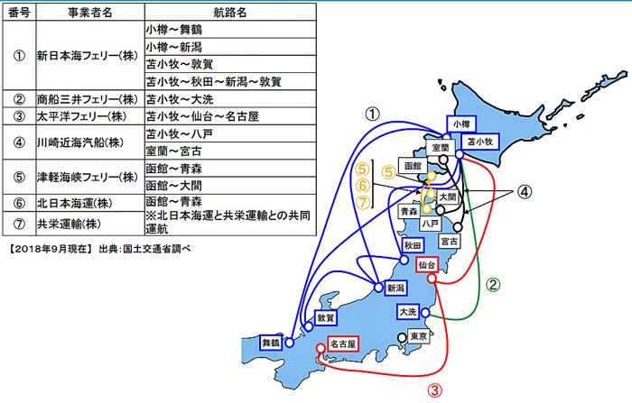 国交省/地震対応で北海道~本州間でフェリー・RORO船利用を促進 ...