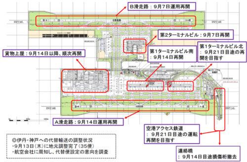 関西国際空港の復旧状況等について(9月13日現在)