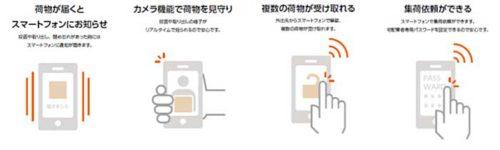 スマートフォンとの連動機能