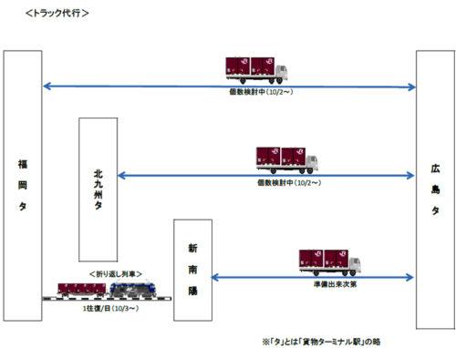 台風24号の上陸に伴う代行輸送(不通区間:山陽線 柳井・下松)