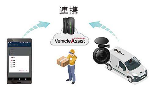 通信ドライブレコーダーとスマートフォン/タブレットの連携イメージ