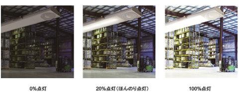 0%点灯、20%点灯(ほんのり点灯)、100%点灯