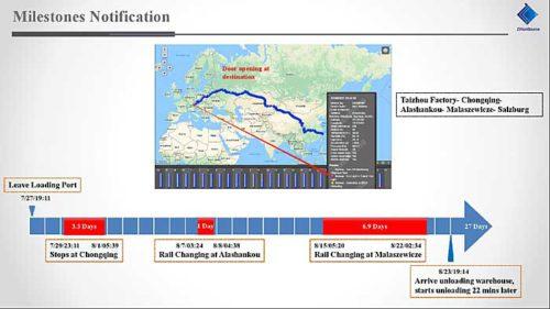 貨物の輸送経路と位置情報の確認画面