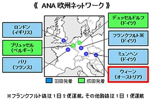 ANA欧州ネットワーク
