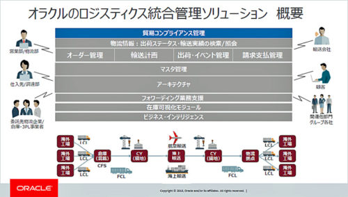 20181018oracle2 500x283 - 日本オラクル/物流管理ソリューションの機能を大幅強化