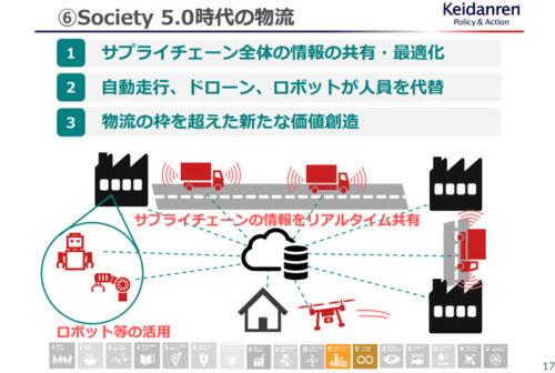 Society 5.0時代の物流