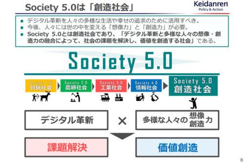 Society 5.0とは