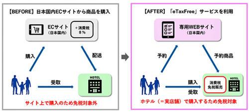 20181115yamatos1 500x226 - ヤマトシステム開発、資生堂/訪日外国人商品受け取りで実証実験