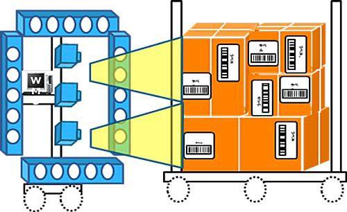 映像検品システムイメージ