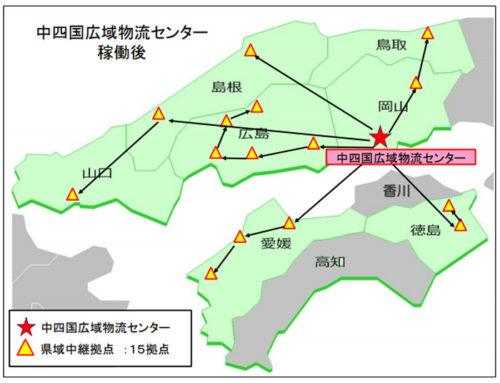 中四国広域物流センター稼働後の配送フロー図