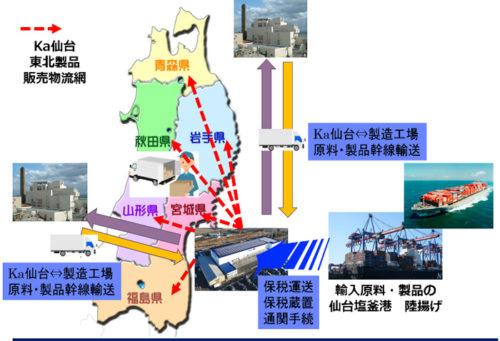 仙台低温物流センターからのフロー図