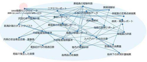 NiBiKiシステムを通じたビッグデータ解析のイメージ