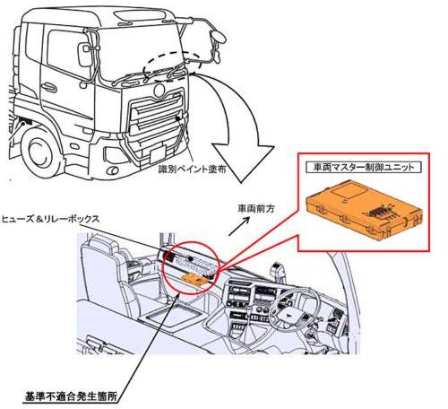 20181212udtrucks 500x456 - UDトラックス/クオン8653台をリコール
