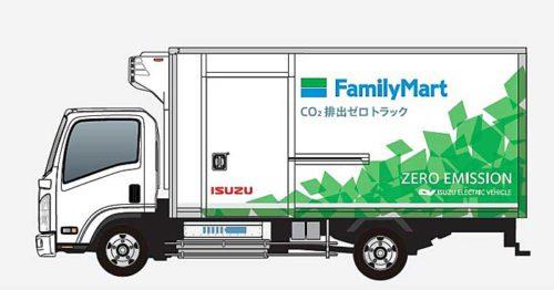 EVトラックの車両イメージ
