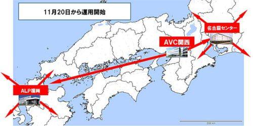 BtoC事業 中・長距離幹線網の構築