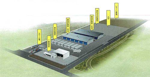 マルチワークステーションの施設レイアウト図