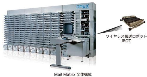 Mail Matrix全体構成