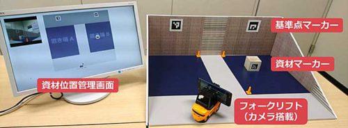 マーカー測位技術によるデモイメージ