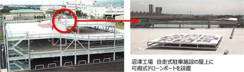 IHI運搬機械沼津工場に設置したドローンポート