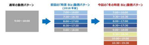 20190128sghglobaljapan2 500x151 - SGHグローバル・ジャパン/東京都主催の働き方改革「冬の時差Biz」に参加