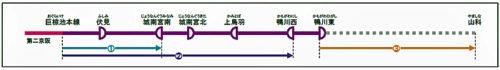 阪神高速8号京都線路線図