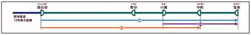 第二阪奈有料道路路線図