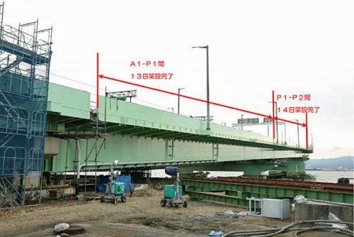橋桁架設完了状況