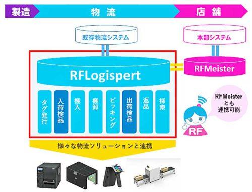 RFLogispert概要図