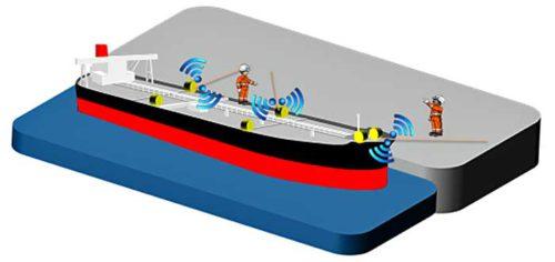 20190311mol3 500x236 - 商船三井/IoTで係船索の破断事故防止、実用化へ実証試験開始