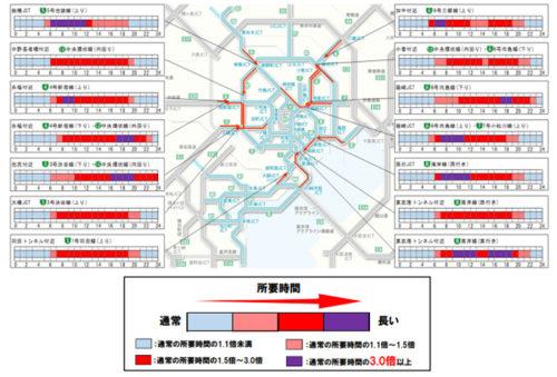 主要渋滞箇所の時間帯別混雑予想 4月26日