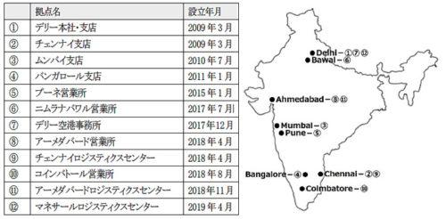 インド国内12拠点と設立年月