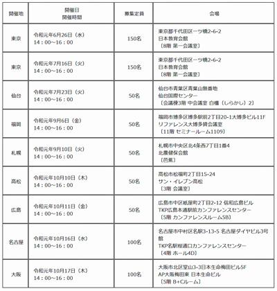 20190522koutori - 公取委/物流特殊指定の対象となる取引や禁止行為で講習会開催