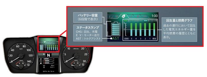 メーター内のマルチ インフォメーションディスプレイに 回生(充電)・アシスト(放電)などの状態を表示
