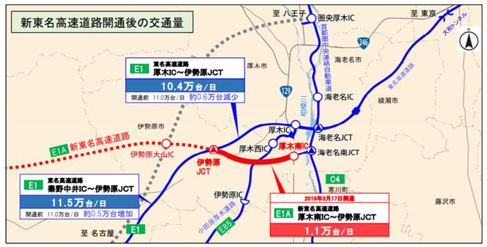 新東名高速道路開通後の交通量