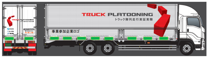 20190607truck5 - トラック隊列走行/6月25日から2月28日まで新東名で公道実証を実施