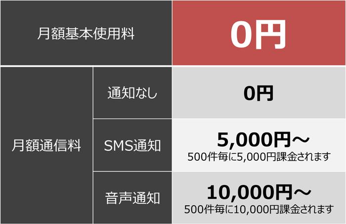 20190612jpr2 - JPR/月額使用料ゼロ円の入荷予約受付システムをリリース