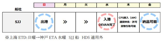 20190617ait - エーアイテイー/上海~神戸間で混載サービス開始