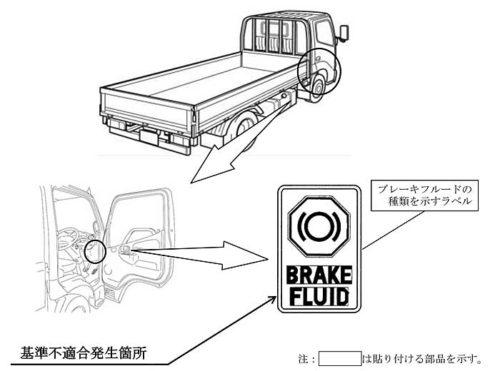 20190626hino1 500x371 - 日野自動車/デュトロなど小型トラック6万9000台リコール