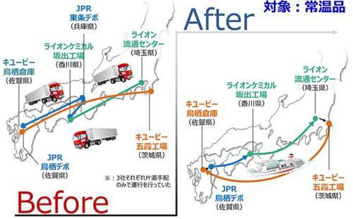キユーピー、ライオン、日本パレットレンタルによる共同輸送