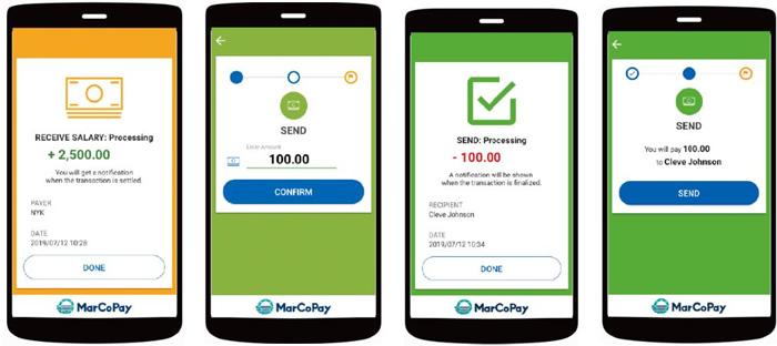 専用アプリによる給与支給や国際送金の画面イメージ