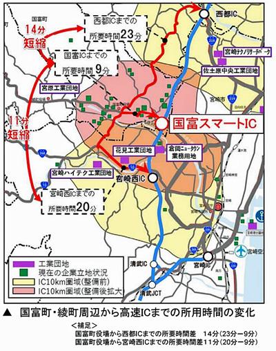 国富町・綾町周辺から高速ICまでの所要時間の変化
