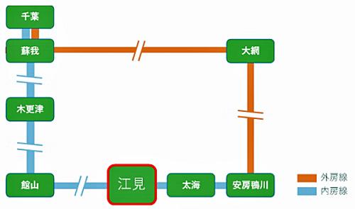 20190823yubin3 - 日本郵便、JR東日本/郵便局窓口業務と駅窓口業務を一体運営