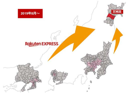 Rakuten EXPRESS