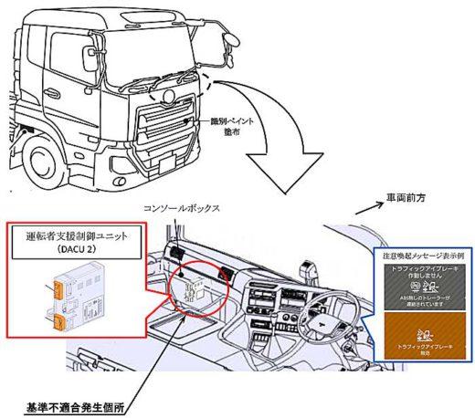20190903ud 520x458 - UDトラックス/クオン1595台をリコール