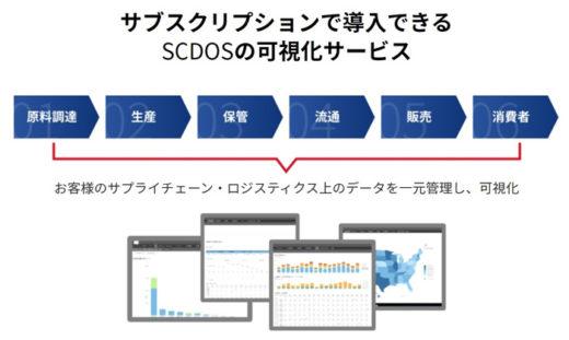 SCDOSの概要図