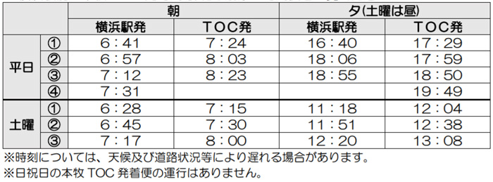 20190930yokohama - 横浜市港湾局/本牧TOC行き便を新設、通勤利便性が向上