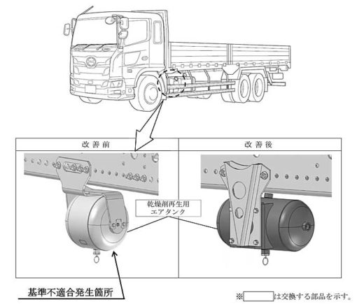 20191002hino 520x435 - 日野自動車/プロフィアにリコール、制動装置不具合で4400台回収