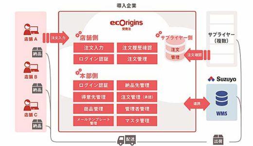 20191010suzuyo 520x300 - 鈴与/BtoB受発注をオンライン化するシステム提供