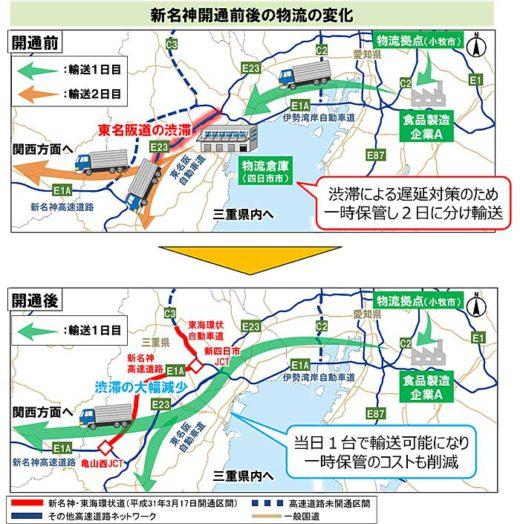 20191011nexconakanihon2 520x524 - NEXCO中日本/新名神、東海環状道開通でメーカー物流効率化